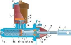 Схема проверки натяжения ремня привода насоса системы охлаждения двигателя мод. 331