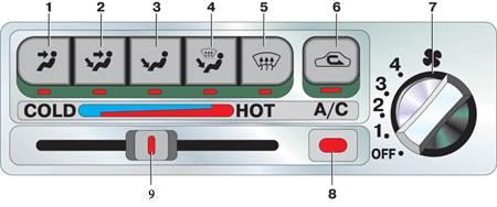 Nissan Sunny: Инструкция по эксплуатации автомобиля Nissan Sunny